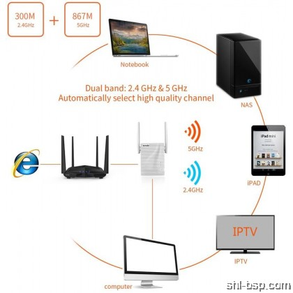 Tenda A18 AC1200 1200Mbps 5Ghz A301 N300 2.4Ghz Dual Band Wireless WiFi Extender